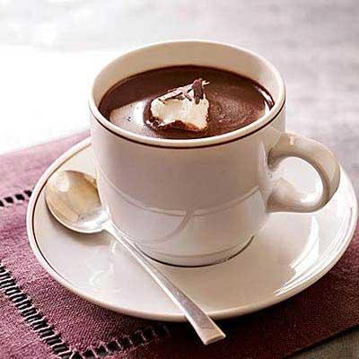 هات چاکلت یا شکلات داغ