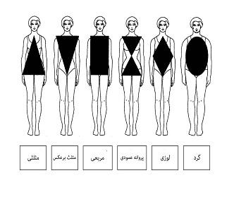 زیبایی خود را نشان دهید