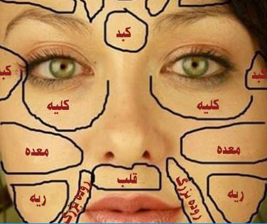 تشخیص بیماری از روی پوست صورت