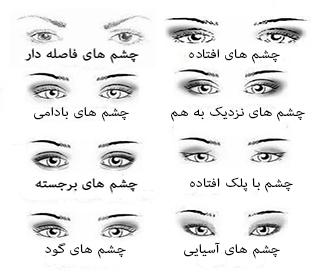 چشم های خود را 100 برابر زیباتر کنید