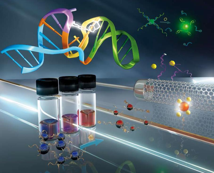 nanotechnology molecular nano manufacturing Advanced manufacturing and nanotechnology and equipment for the low-cost, large-area or continuous manufacturing of nano-to micro molecular programming.