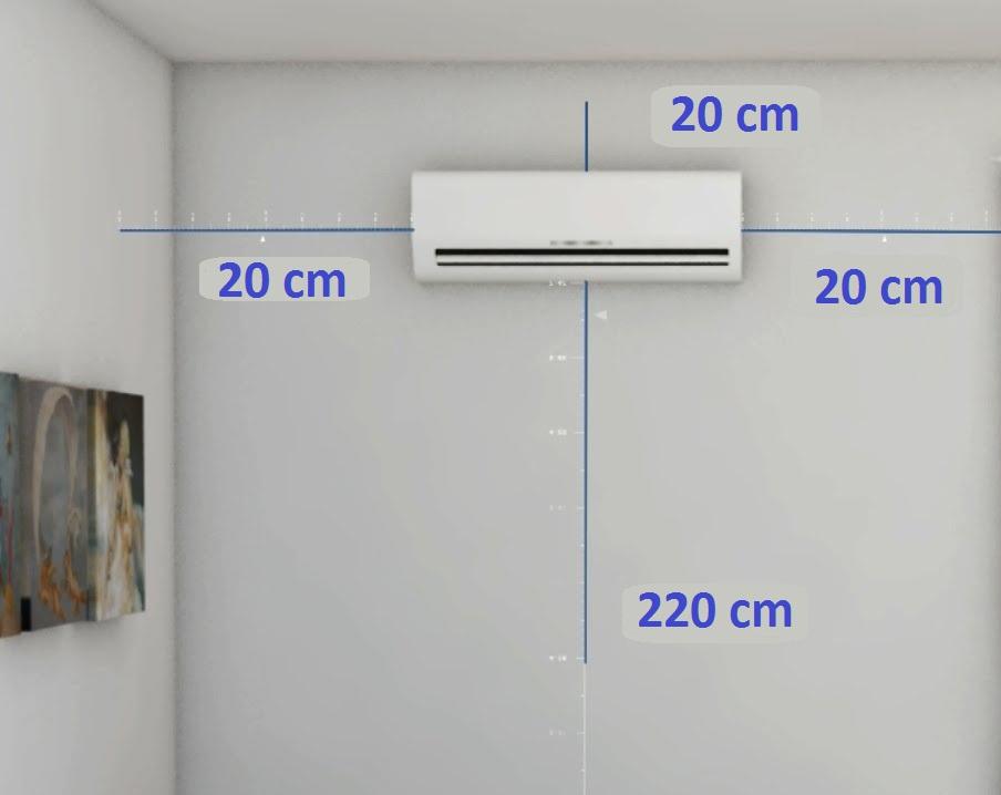 فاصله کولر گازی از زمین و دیوار و سقف